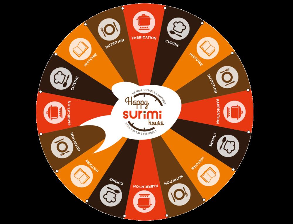 Surimi-roue